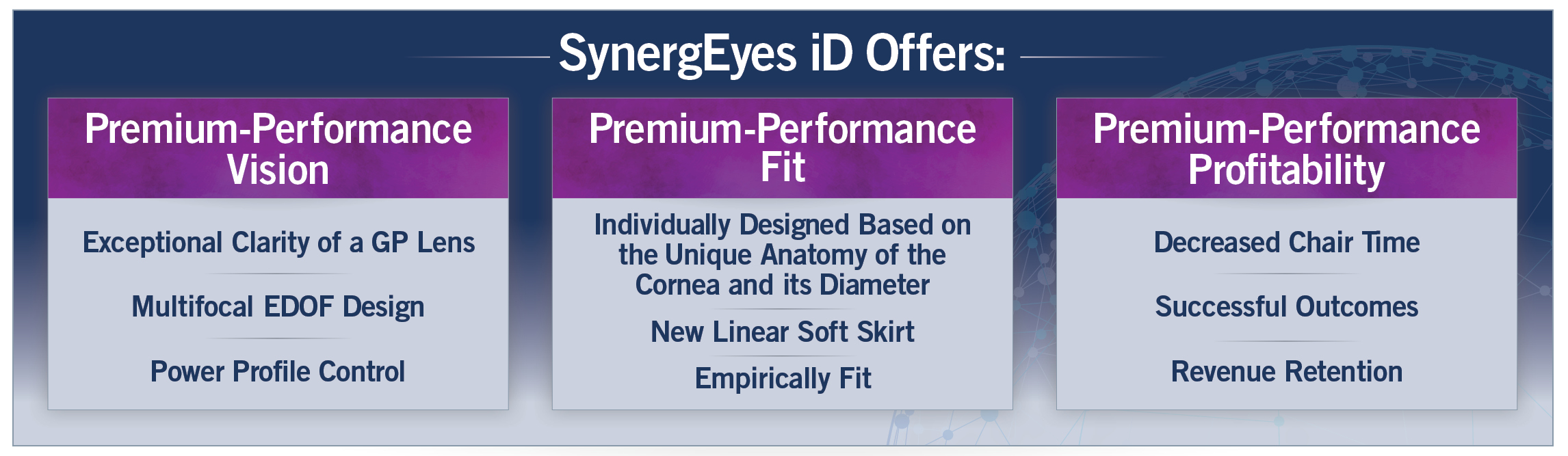 SynergEyes-iD-Offers_Premium-Performance_Vision-Fit-Profit